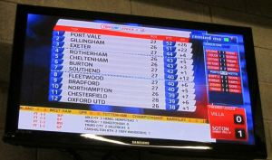 Chesterfield remain 11th in the League 2 table, but just a point off the play offs