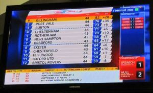 The League 2 table
